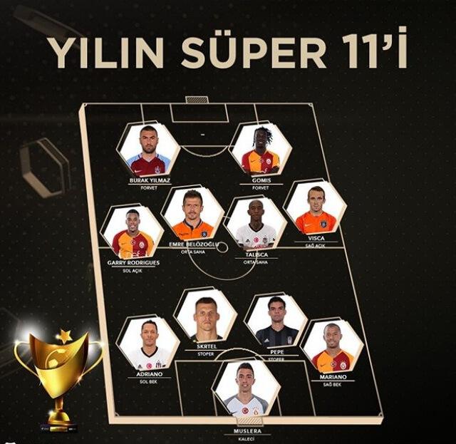 turkishsuperlig11
