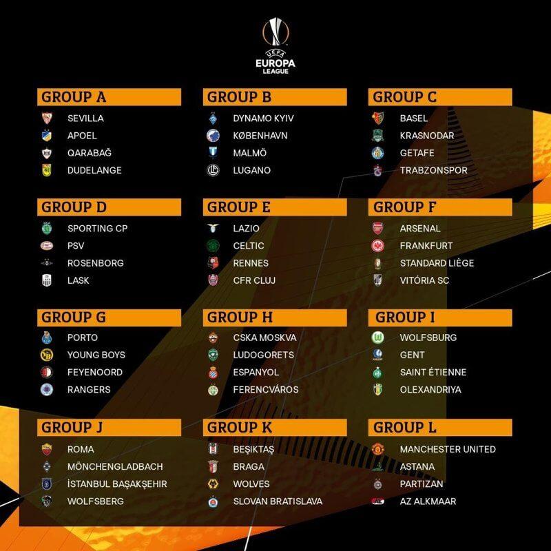 20192020europaleaguedraw